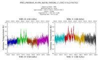 get Herschel/HIFI observation #1342194702