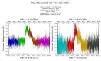 get Herschel/HIFI observation #1342195801