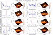 get Herschel/PACS observation #1342197909