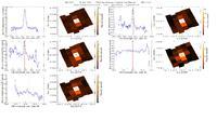 get Herschel/PACS observation #1342199748