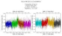 get Herschel/HIFI observation #1342200932