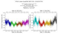 get Herschel/HIFI observation #1342201705