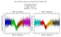 get Herschel/HIFI observation #1342201727