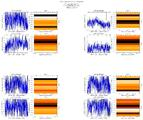 get Herschel/HIFI observation #1342201742