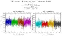 get Herschel/HIFI observation #1342204800