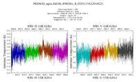 get Herschel/HIFI observation #1342204822