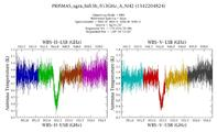get Herschel/HIFI observation #1342204824