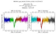 get Herschel/HIFI observation #1342204825