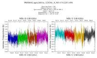 get Herschel/HIFI observation #1342205509