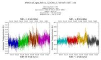 get Herschel/HIFI observation #1342205511