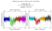 get Herschel/HIFI observation #1342205886