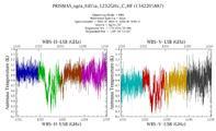 get Herschel/HIFI observation #1342205887