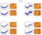get Herschel/HIFI observation #1342205890