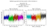 get Herschel/HIFI observation #1342206355