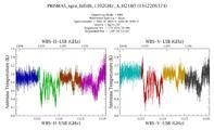 get Herschel/HIFI observation #1342206374