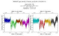 get Herschel/HIFI observation #1342206375