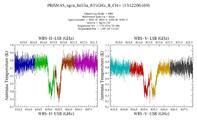 get Herschel/HIFI observation #1342206469