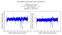 get Herschel/HIFI observation #1342206501