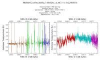 get Herschel/HIFI observation #1342206603