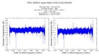get Herschel/HIFI observation #1342206640