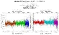 get Herschel/HIFI observation #1342206644