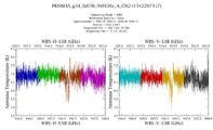 get Herschel/HIFI observation #1342207357