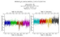 get Herschel/HIFI observation #1342207359