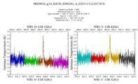 get Herschel/HIFI observation #1342207363