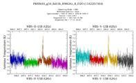 get Herschel/HIFI observation #1342207364