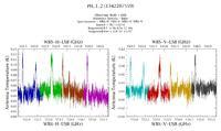 get Herschel/HIFI observation #1342207559