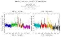 get Herschel/HIFI observation #1342207590
