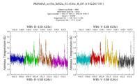 get Herschel/HIFI observation #1342207591