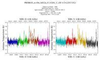 get Herschel/HIFI observation #1342207592