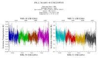 get Herschel/HIFI observation #1342210050