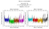 get Herschel/HIFI observation #1342210092