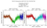 get Herschel/HIFI observation #1342210778
