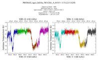 get Herschel/HIFI observation #1342214428