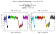 get Herschel/HIFI observation #1342214429
