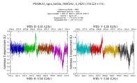 get Herschel/HIFI observation #1342214431