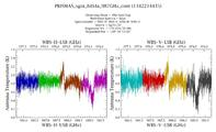 get Herschel/HIFI observation #1342214435