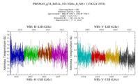 get Herschel/HIFI observation #1342215893