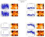 get Herschel/HIFI observation #1342215970
