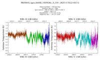 get Herschel/HIFI observation #1342216674