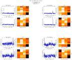 get Herschel/HIFI observation #1342218528