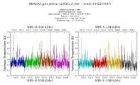 get Herschel/HIFI observation #1342219187