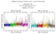 get Herschel/HIFI observation #1342219188