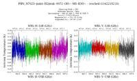 get Herschel/HIFI observation #1342219216