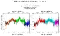 get Herschel/HIFI observation #1342219229