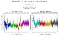 get Herschel/HIFI observation #1342219239