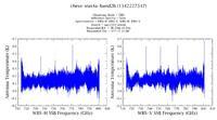 get Herschel/HIFI observation #1342227547